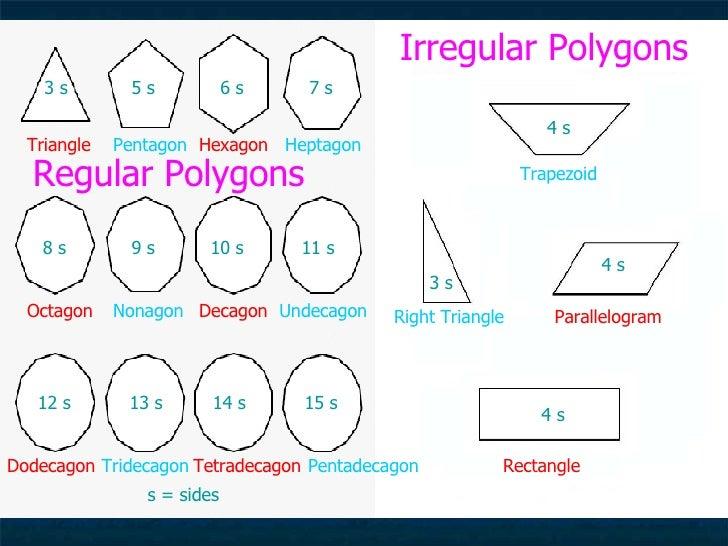 Number Names Worksheets pentagon hexagon heptagon octagon : Polygons