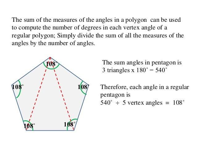 Polygons Math Citra