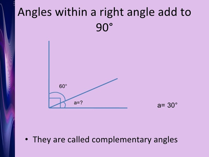 Angles within a right angle add to 90° <ul><li>They are called complementary angles </li></ul>60° a=?  a= 30°