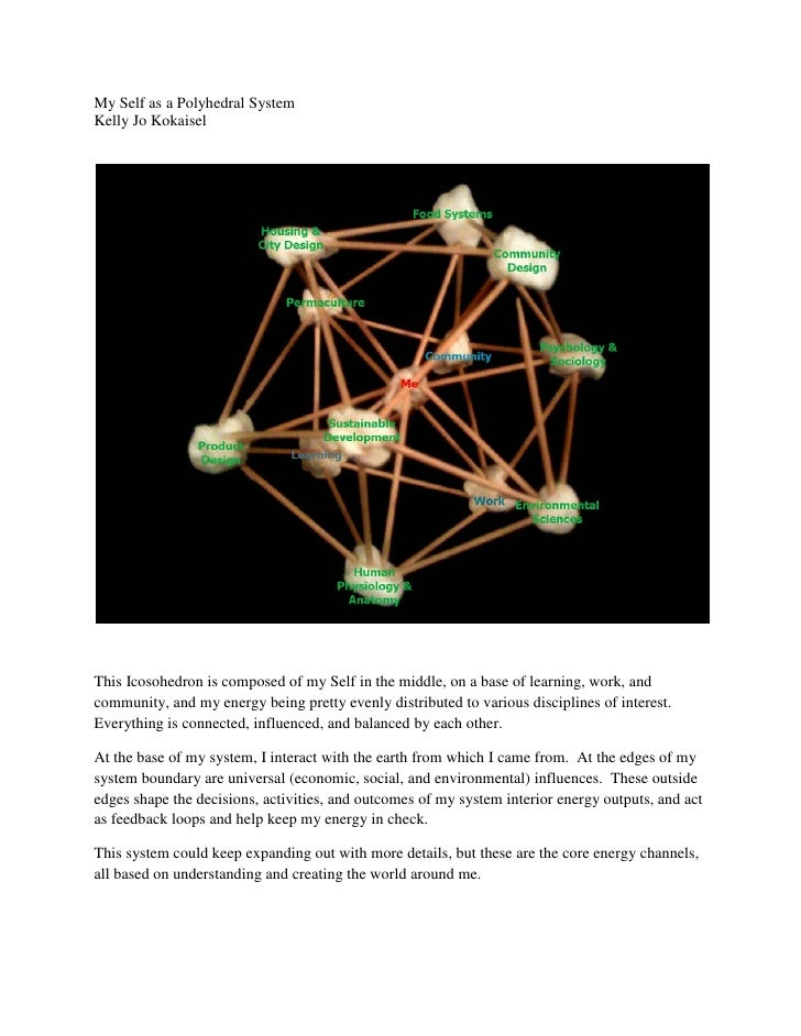My Self as a Polyhedral SystemKelly Jo KokaiselThis Icosohedron is composed of my Self in the middle, on a base of learnin...