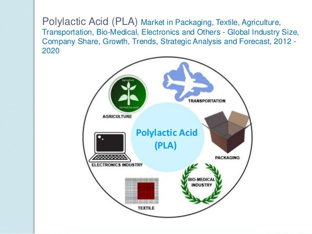 polylactic acid pla market global The report covers the global polylactic acid (pla) market segmented on the basis of application and geography the market data is provided with respect to volume (kilotons) and value (usd million.