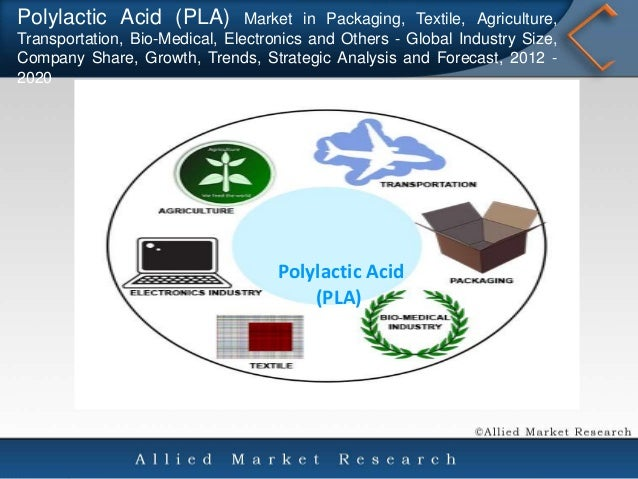 Polylactic acid market is expected to