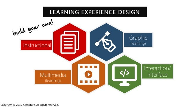 learning exp This is the informational hub for advanced distributed learning's (adl) future learning experience project learning experiences involving non-traditional electronic content, distributed.