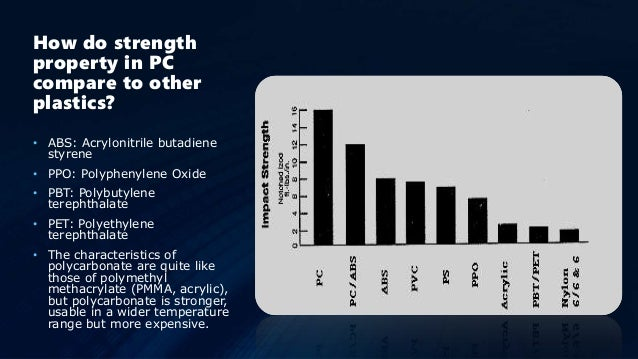 How do strength property in PC compare to other plastics? • ABS: Acrylonitrile butadiene styrene • PPO: Polyphenylene Oxid...