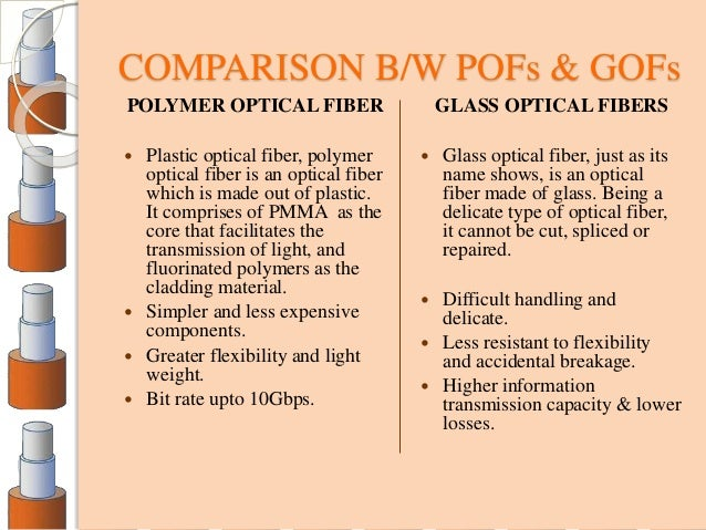 Polymer Optical Fibers