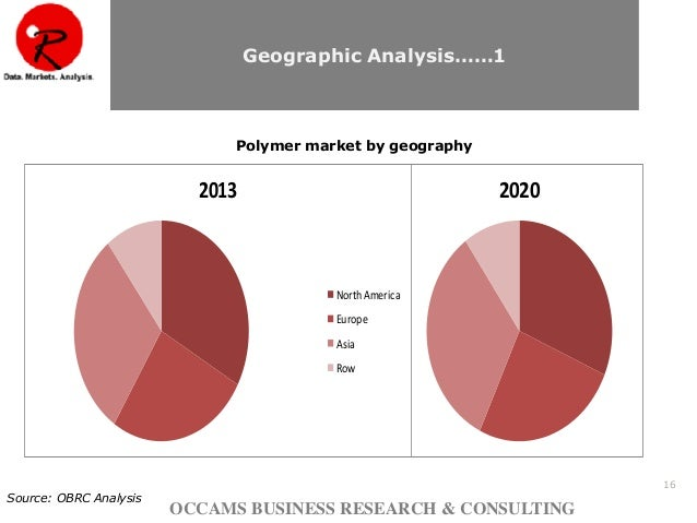 global thermoset resins market trends 511: thermoset resins for the composites industry  figure 413: trends of the global carbon fibe r market (m lbs) shipments (2011 -2016.