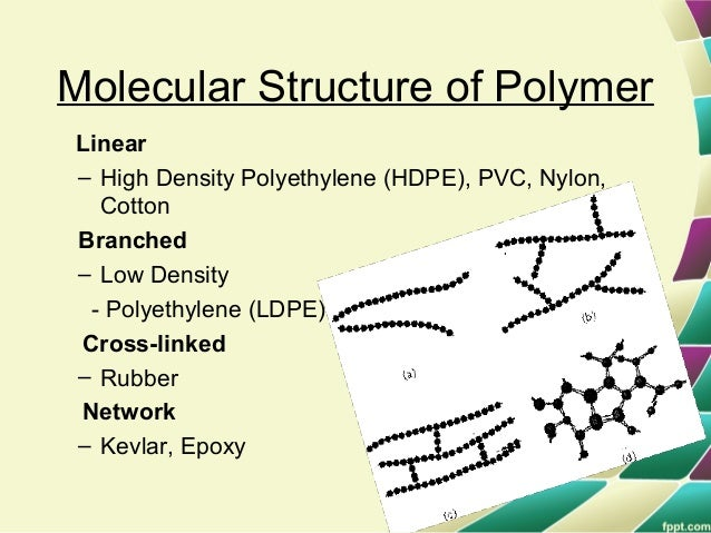 CHARACTERISTICS OF IDEAL POLYMER • Should be inert and compatible with the environment. • Should be non-toxic. • Should be...