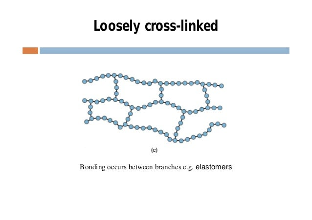 cross linking effects on polymers Polymer crosslinking  predetermined dose and–depending on the material  being processed and the dose that is being applied–several different effects  occur.