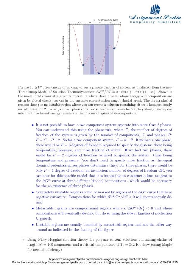Polymer homework help