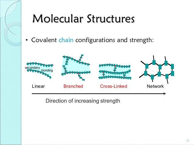 N Molecular Mass Polymer structures