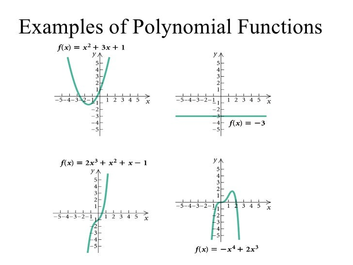 what is the purpose of a template - polynomial functions