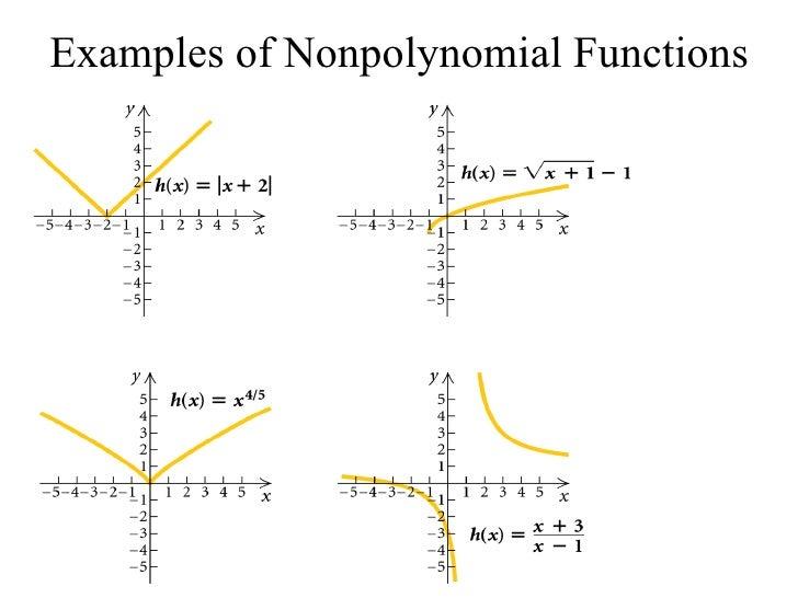 nonlinear function calculator