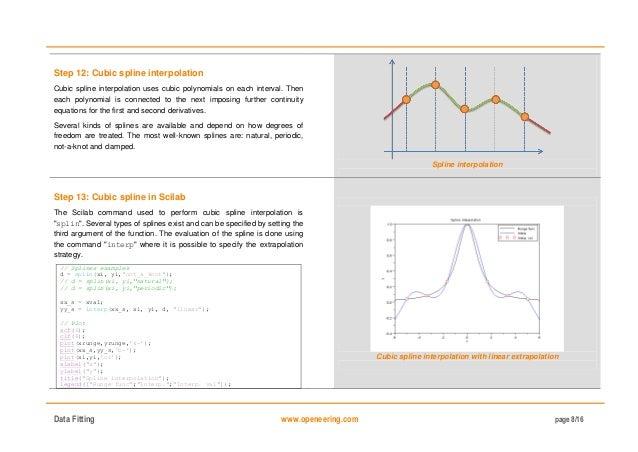 Data fitting in Scilab - Tutorial