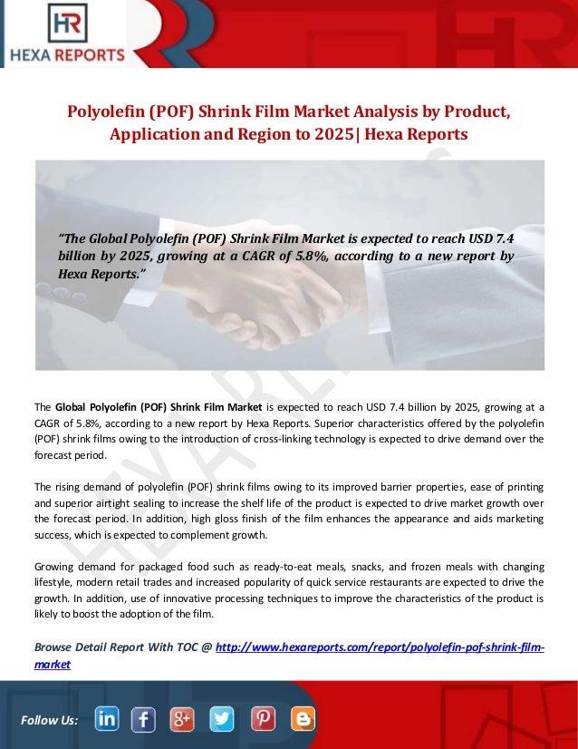 Polyolefin (pof) shrink film market analysis by product, application …
