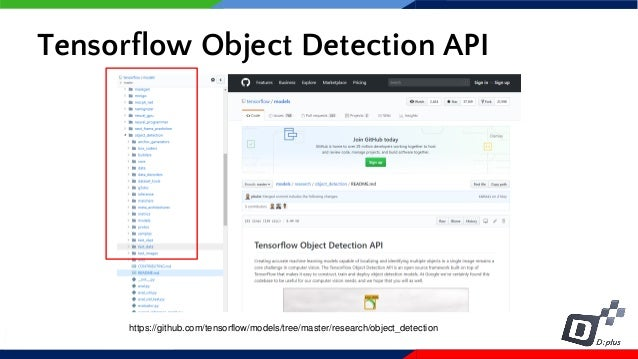 Polyp detection with_tensorflow_object_detection_api