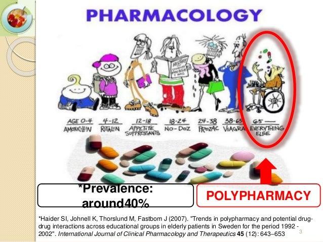 Gmc >> Polypharmacy