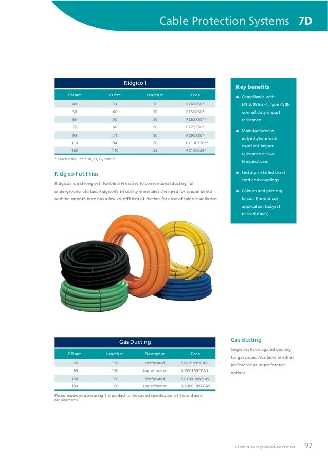 ... Gas Pipe Ducting. 97All dimensions provided are nominal. Cable Protection Systems 7D Ridgicoil utilities Ridgicoil is a strong  sc 1 st  SlideShare & Polypipe Cable Ducting - Gas Pipe Ducting