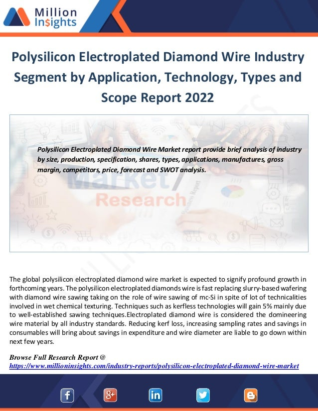 Polysilicon Electroplated Diamond Wire Industry Size,Outlook,Growth S…