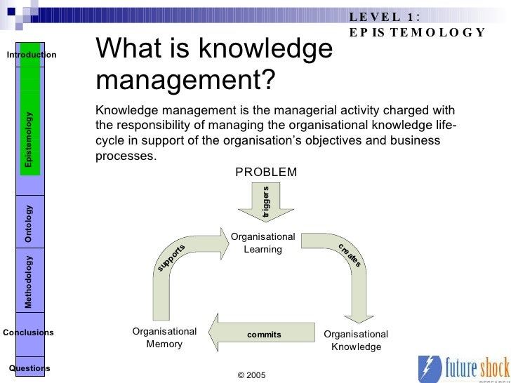 knowledge management processes in international business Research question: we examined the knowledge management and transfer (km/kt) process within two domestic and two international sports events, and determined whether the similarities and differences between these four km/kt processes could lend themselves to a single, overall sport event km/kt.