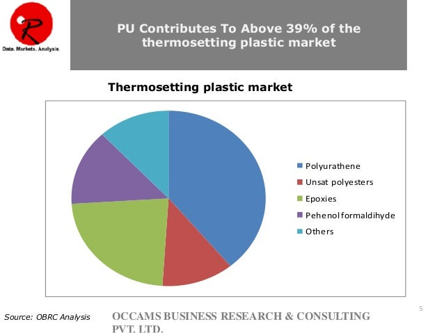polyurethanes pu market research report to Transparency market research has released a new market report titled polyols (polyether and polyester) and polyurethanes (rigid foam, flexible foam, case) market.