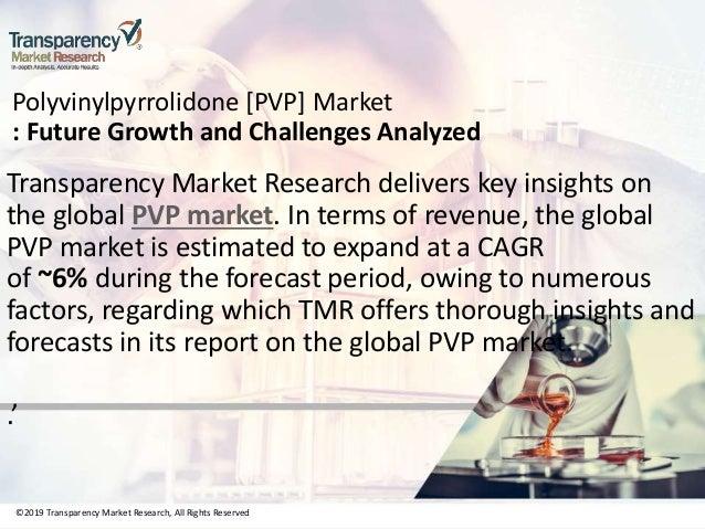 Polyvinylpyrrolidone [pvp] market Slide 3