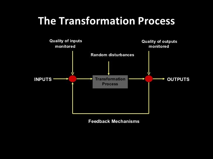the process of transformations in my life Transformations by the gulf helped save & change my life there are many aspects of therapy & i came to the understanding that each rehab facility in the area has its pros & cons transformations by the gulf offered & presented each aspect in such a positive way that i was able to learn & retain almost everything.