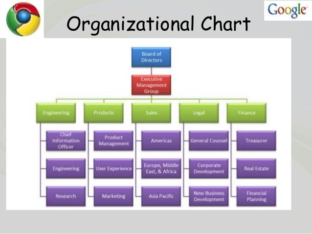 organizational and strategic analysis of google