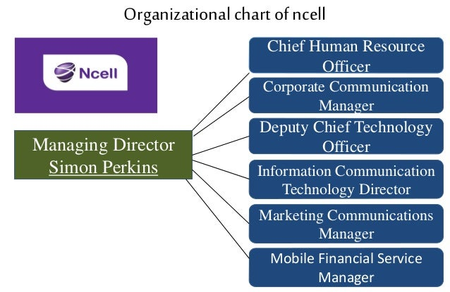 Organizational Chart Of Nepal Telecom And Ncell Company Of Nepal