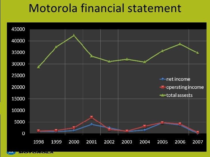 motorola and nokia financial analysis If it's true that stock price bottoms are typically reached when investors and analysts turn despondent, then strand's comment could signify that the worst for nokia shareholders may finally be coming to an end strand's categoric assertion that nokia can never improve its market position squares neither.