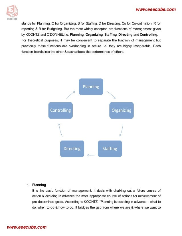 management principle 5 management principles/concepts management is the concept of getting work done through others this concept began evolving in the 1880's from being ideas and.