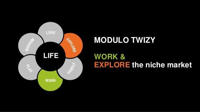 MODULO TWIZY WORK & EXPLORE the niche market LIFE