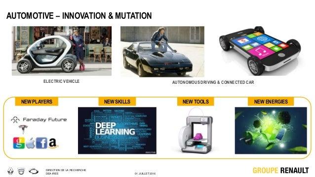 DIRECTION DE LA RECHERCHE DEA-IREE 01 JUILLET 2016 AUTOMOTIVE – INNOVATION & MUTATION ELECTRIC VEHICLE AUTONOMOUS DRIVING ...