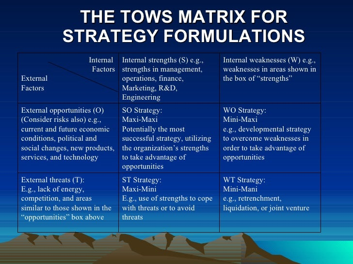 tows matrix pepsi K tows matrix 30 l specific strategies and long-term objectives 31 m action plan 32 n  the market leader is coca cola, followed by pepsi.