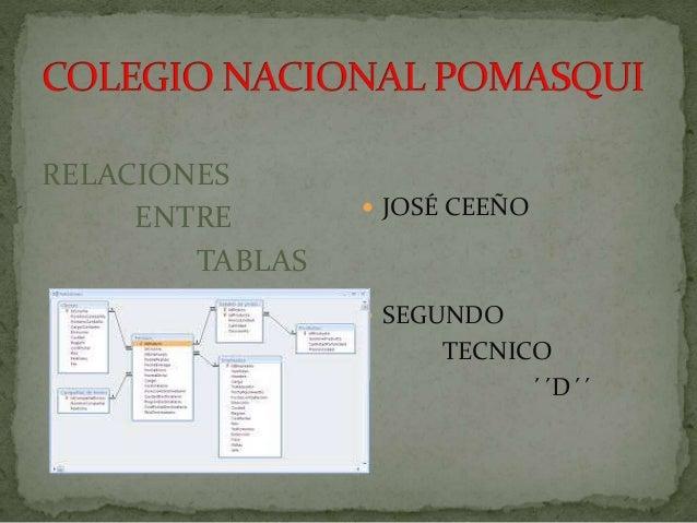 RELACIONES ENTRE TABLAS  JOSÉ CEEÑO  SEGUNDO TECNICO ´´D´´