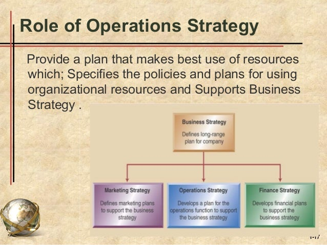 Production Planning And Scheduling - Reference For Business