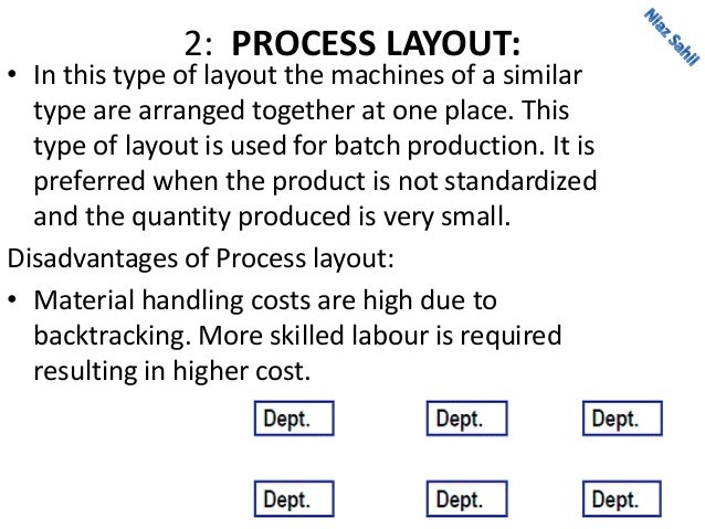 Production and Operations Management Notes