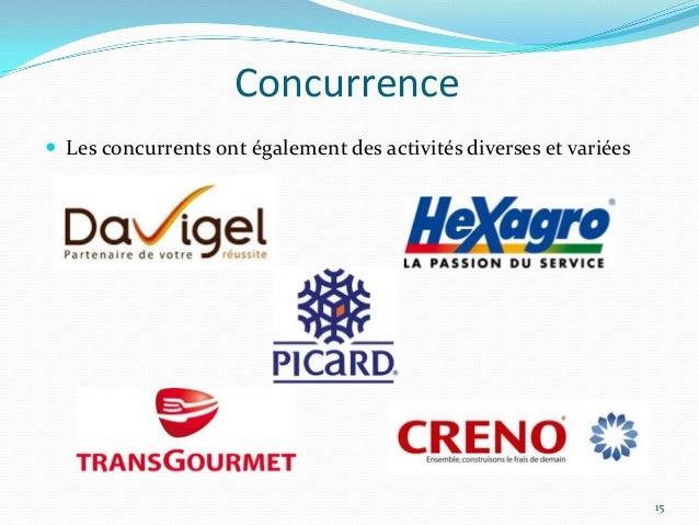 Concurrence Les concurrents ont également des activités diverses et variées                                              ...