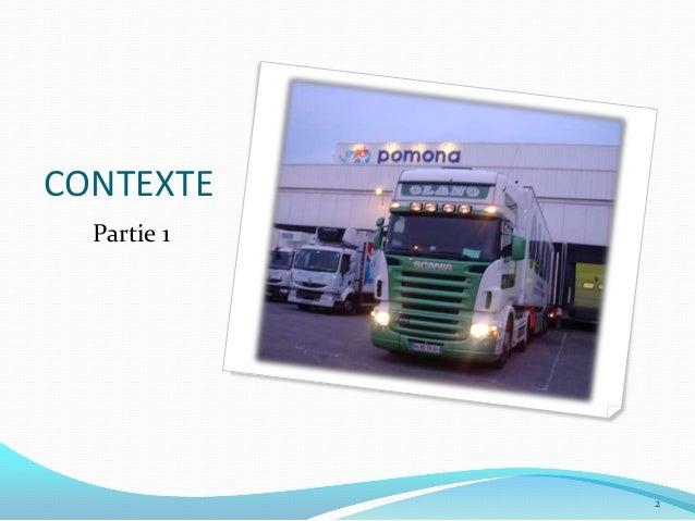 CONTEXTE  Partie 1             2