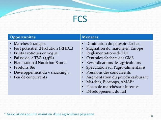 FCS   Opportunités                                   Menaces   •   Marchés étrangers                          •   Diminuti...