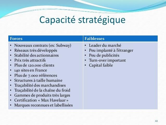 Capacité stratégiqueForces                                  Faiblesses•   Nouveaux contrats (ex: Subway)      •   Leader d...