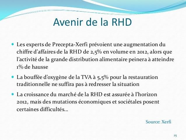 Avenir de la RHD Les experts de Precepta-Xerfi prévoient une augmentation du  chiffre d'affaires de la RHD de 2,5% en vol...