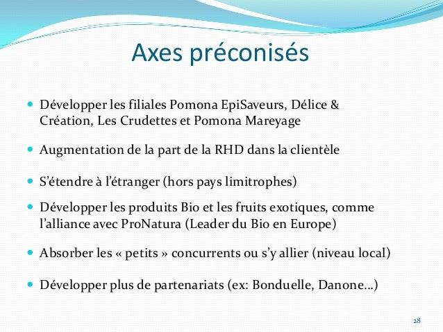 Axes préconisés Développer les filiales Pomona EpiSaveurs, Délice &  Création, Les Crudettes et Pomona Mareyage Augmenta...