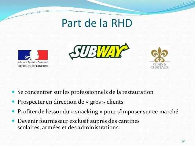 Part de la RHD Se concentrer sur les professionnels de la restauration Prospecter en direction de « gros » clients Prof...