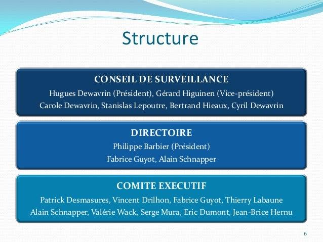 Structure                 CONSEIL DE SURVEILLANCE     Hugues Dewavrin (Président), Gérard Higuinen (Vice-président)  Carol...