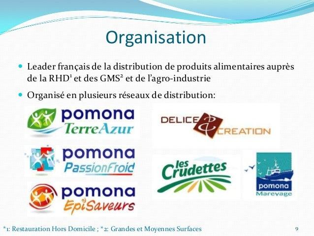 Organisation     Leader français de la distribution de produits alimentaires auprès       de la RHD1 et des GMS2 et de l'...