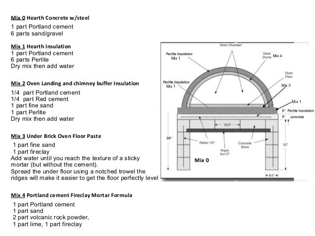 Aloha Pompeii Pizza Oven Assembly