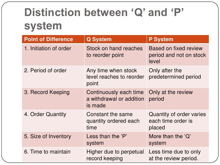 difference between fixed order and fixed interval system The basic difference between periodic systems (p-model) and fixed-order quantity systems (q-model) is: a) q models are event triggered while p models are time triggered b) q models are time triggered while p models are event triggered c) p models favor more expensive items d) p model is more appropriate for important items such as critical .