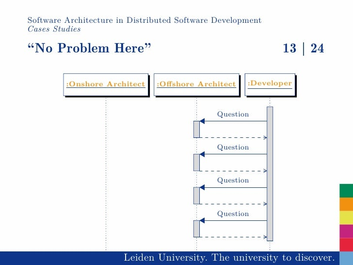 Software Architecture In Distributed Software Development. Target Security Breach Senior Estate Planning. Free Medical Training Courses. Associates Degree Human Resources. Kitchen Cabinet Interiors Vpn Server Hosting. Chiropractor In Boca Raton Top Landing Pages. Sell Tickets For Your Event Top Online Bank. How To Buy Stock In Berkshire Hathaway. How Much Is Mlb Network Internet Wont Connect