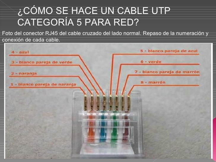 o Hacer Un Cable De Red Utp additionally Thick Panel Keep Table More Tiny With Rca Vga Hdmi Usb Audio Rj Rj also S L furthermore Tester Cable Ether  Rj besides Hdmi High Density Feed Through Patch Panel Port U. on rj45 rj11 cable