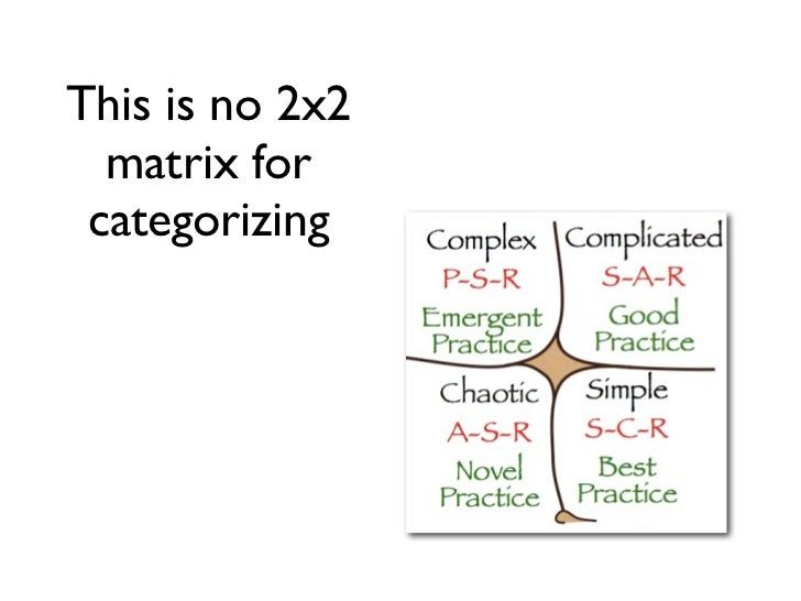 This is no 2x2  matrix for categorizing